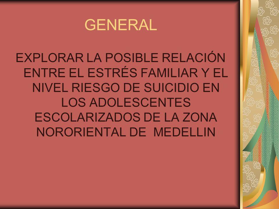 EXPLORAR LA POSIBLE RELACIÓN ENTRE EL ESTRÉS FAMILIAR Y EL NIVEL RIESGO DE SUICIDIO EN LOS ADOLESCENTES ESCOLARIZADOS DE LA ZONA NORORIENTAL DE MEDELLIN GENERAL
