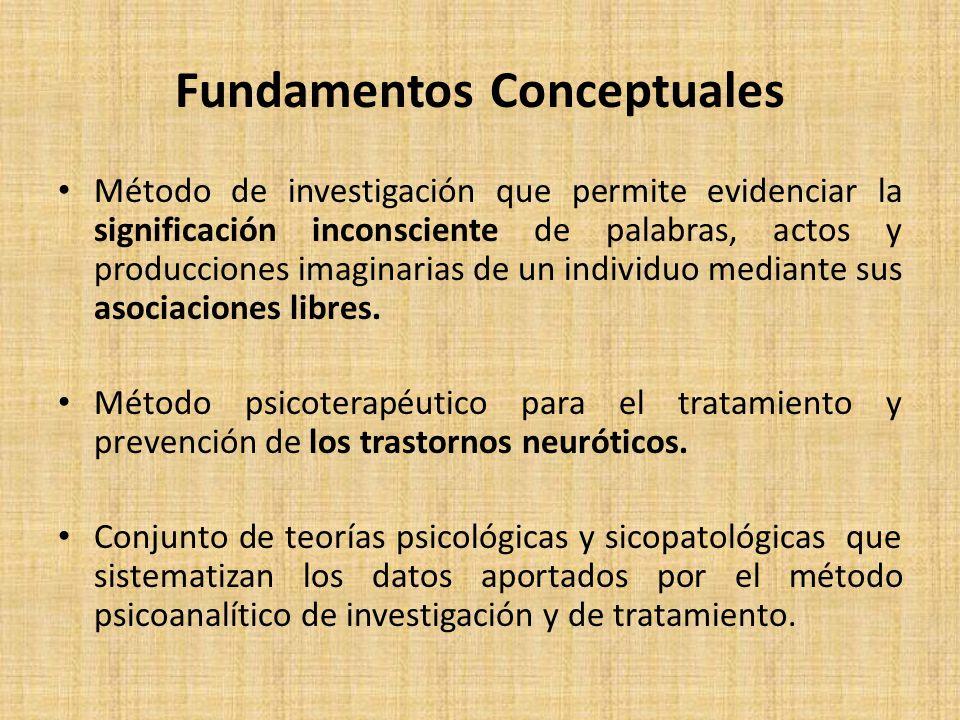 Fundamentos Conceptuales Método de investigación que permite evidenciar la significación inconsciente de palabras, actos y producciones imaginarias de un individuo mediante sus asociaciones libres.