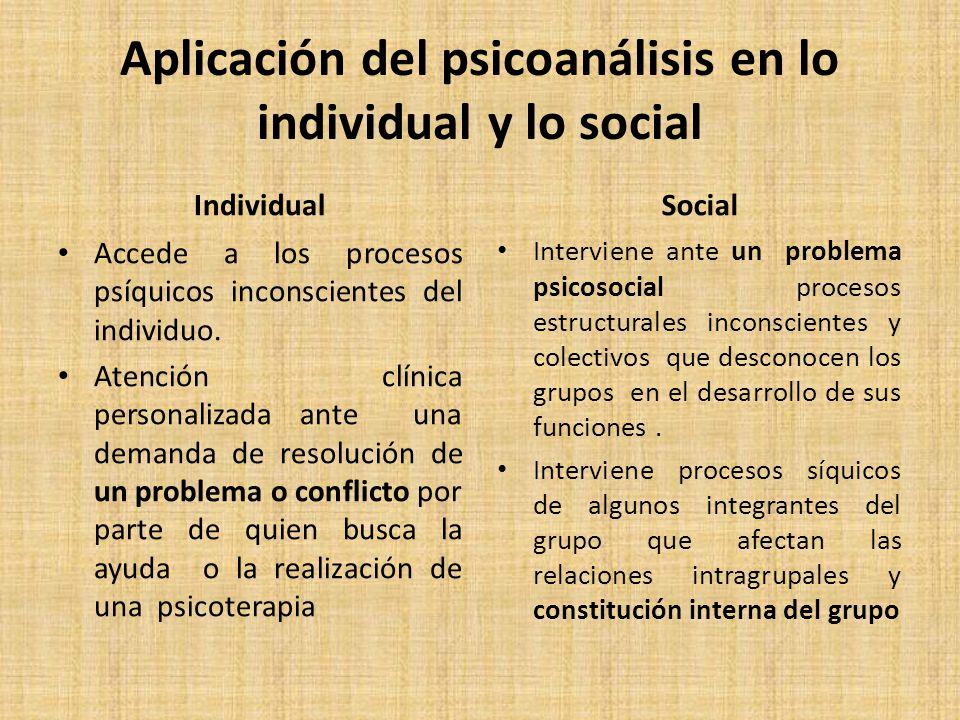 Aplicación del psicoanálisis en lo individual y lo social Individual Accede a los procesos psíquicos inconscientes del individuo.