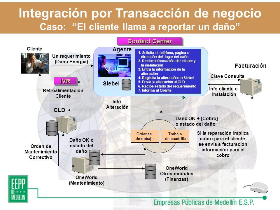 ARQUITECTURA SISTEMAS DE INFORMACION - Back - Office Front- Office Contact - Center Siebel(Módulo Campañas) Open.flexIS Front- Office AnalíticoBack- O