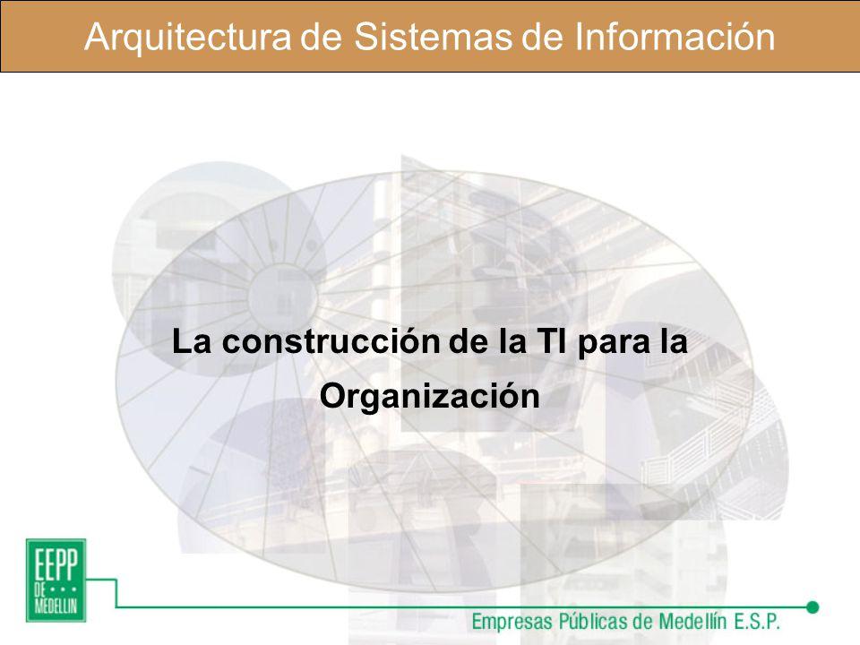 Arquitectura de Sistemas de Información La Arquitectura permite determinar cómo los sistemas de información y la tecnología se integran para soportar los procesos del negocio y cuál es el flujo de información entre ellos.