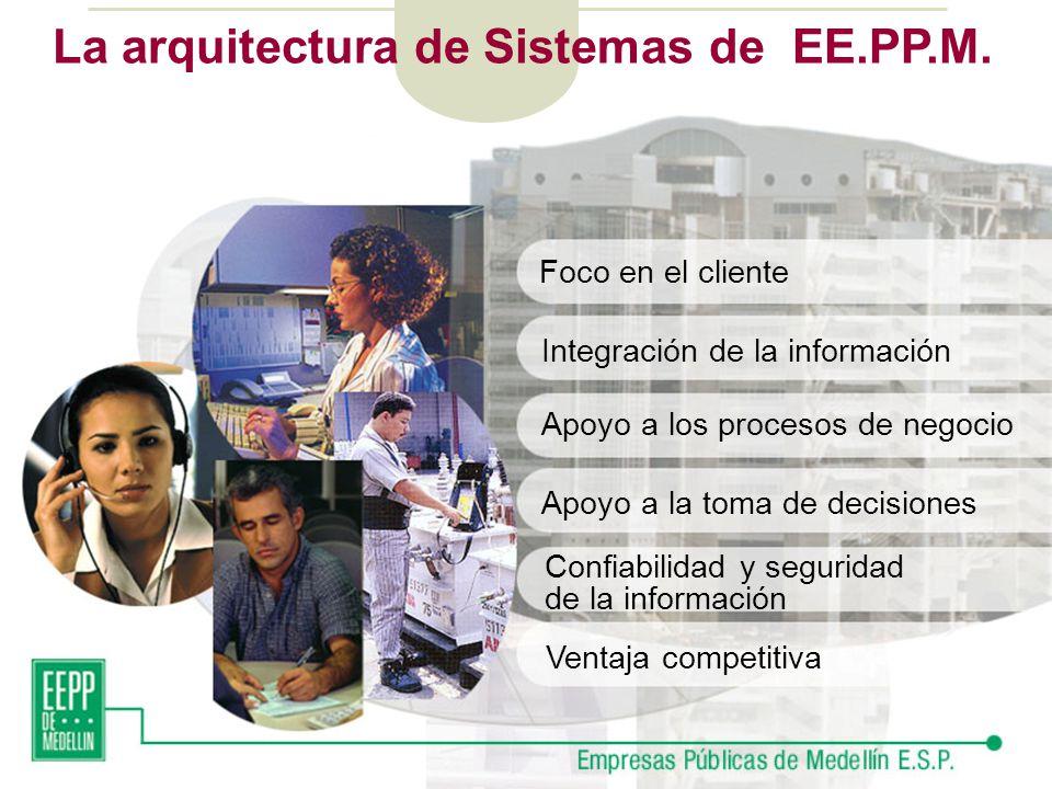 Estrategias de TI: se enmarcan dentro de la Arquitectura Plan Estratégico: Misión – Visión – AEC- OLP – Metas....