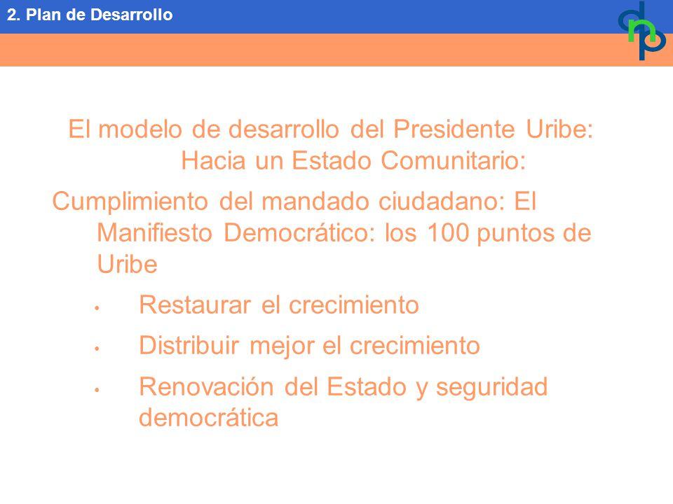 El modelo de desarrollo del Presidente Uribe: Hacia un Estado Comunitario: Cumplimiento del mandado ciudadano: El Manifiesto Democrático: los 100 puntos de Uribe Restaurar el crecimiento Distribuir mejor el crecimiento Renovación del Estado y seguridad democrática 2.