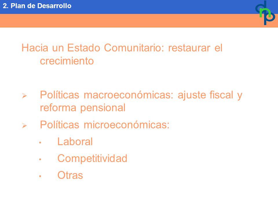 Hacia un Estado Comunitario: restaurar el crecimiento Políticas macroeconómicas: ajuste fiscal y reforma pensional Políticas microeconómicas: Laboral Competitividad Otras 2.