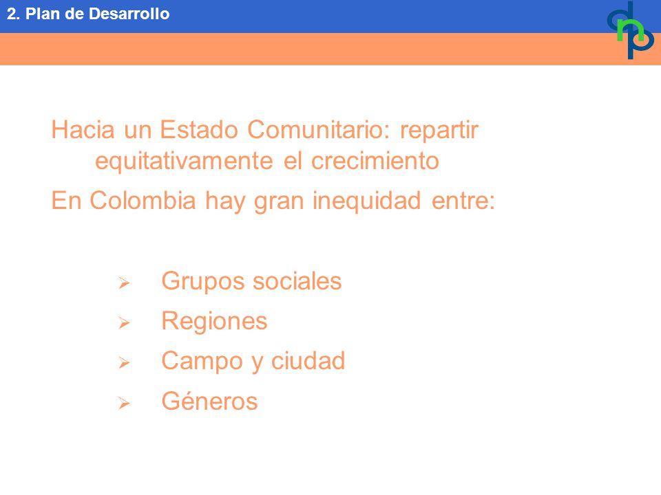 Hacia un Estado Comunitario: repartir equitativamente el crecimiento En Colombia hay gran inequidad entre: Grupos sociales Regiones Campo y ciudad Géneros 2.