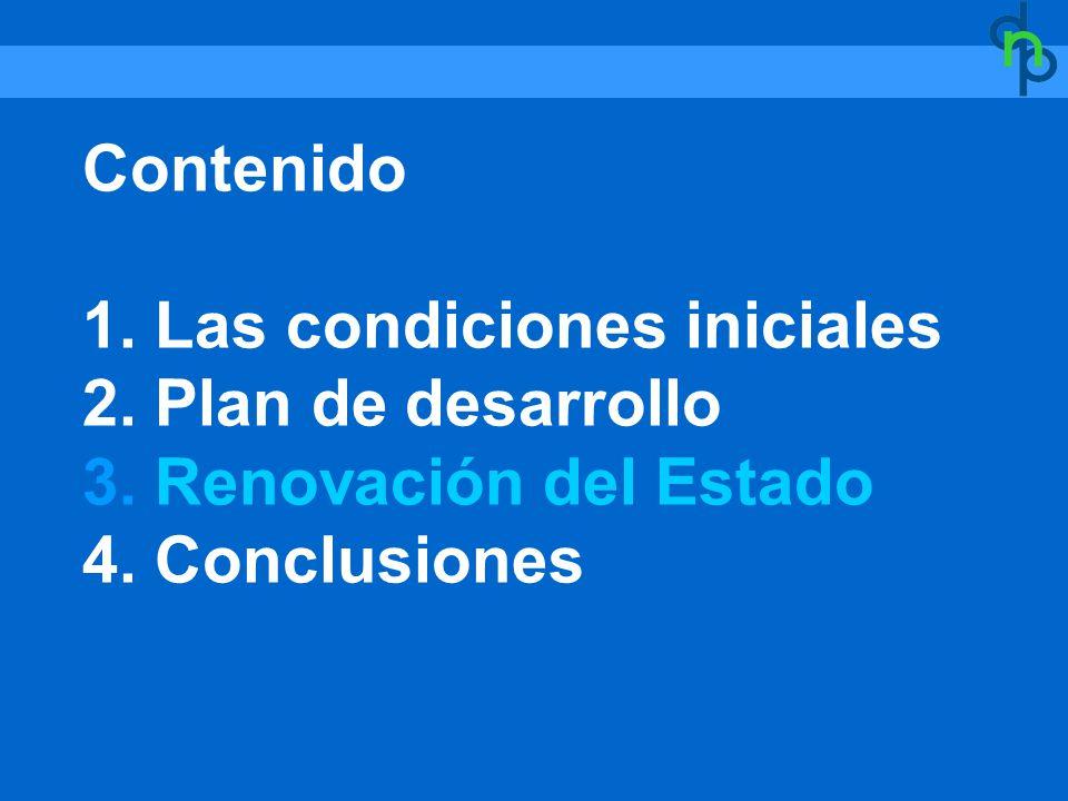 Contenido 1.Las condiciones iniciales 2. Plan de desarrollo 3.