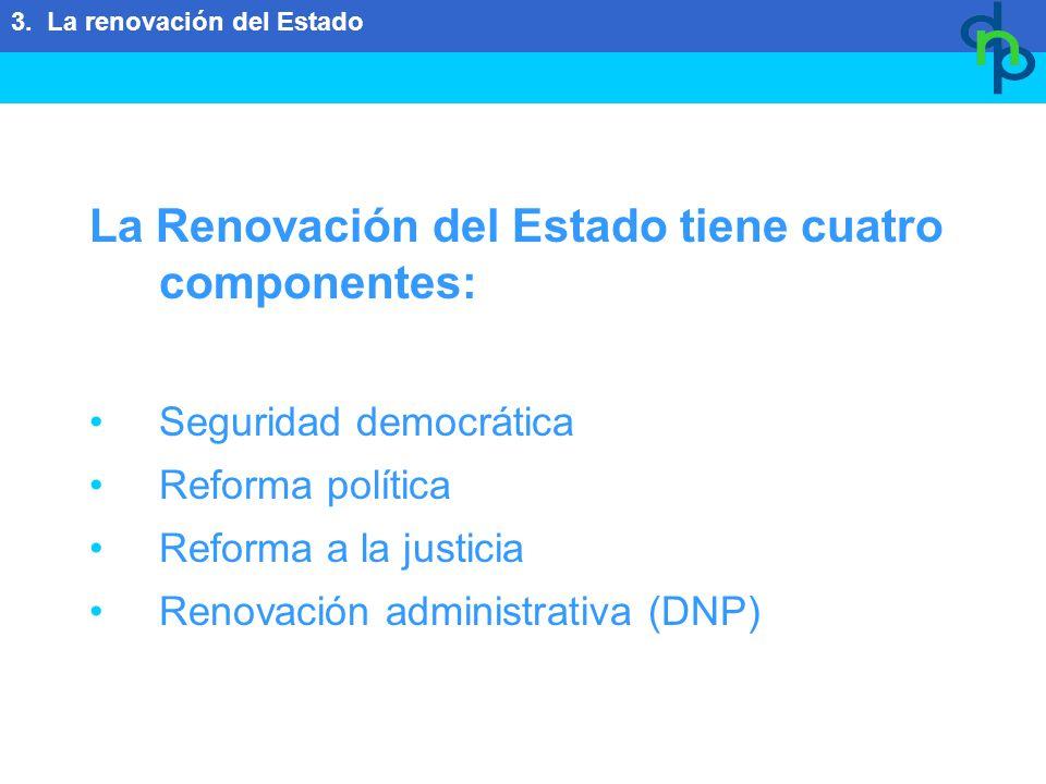 La Renovación del Estado tiene cuatro componentes: Seguridad democrática Reforma política Reforma a la justicia Renovación administrativa (DNP) 3. La