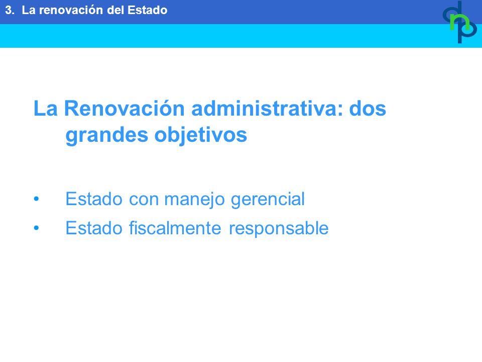 La Renovación administrativa: dos grandes objetivos Estado con manejo gerencial Estado fiscalmente responsable 3. La renovación del Estado