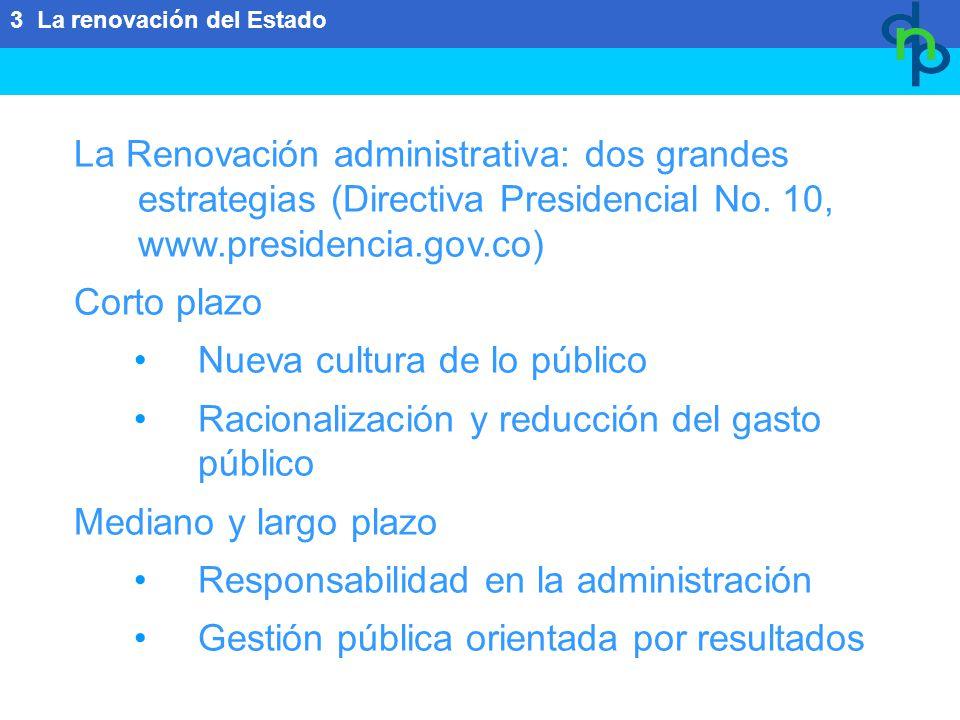 La Renovación administrativa: dos grandes estrategias (Directiva Presidencial No. 10, www.presidencia.gov.co) Corto plazo Nueva cultura de lo público