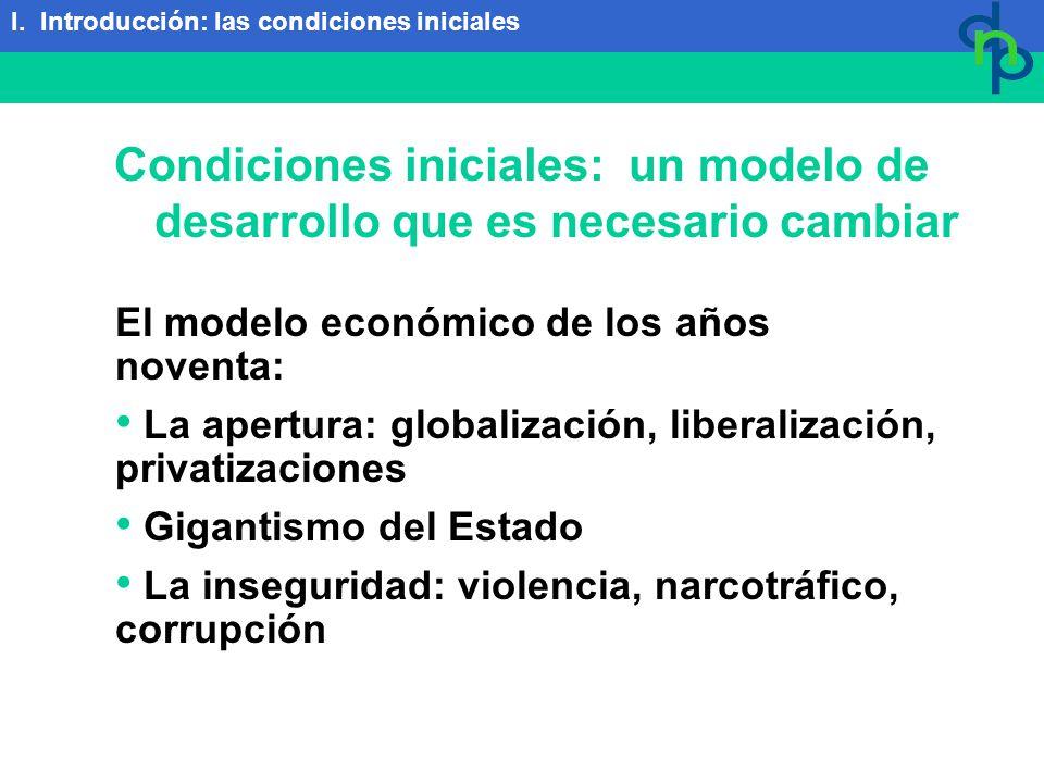 El modelo económico de los años noventa: La apertura: globalización, liberalización, privatizaciones Gigantismo del Estado La inseguridad: violencia, narcotráfico, corrupción Condiciones iniciales: un modelo de desarrollo que es necesario cambiar I.