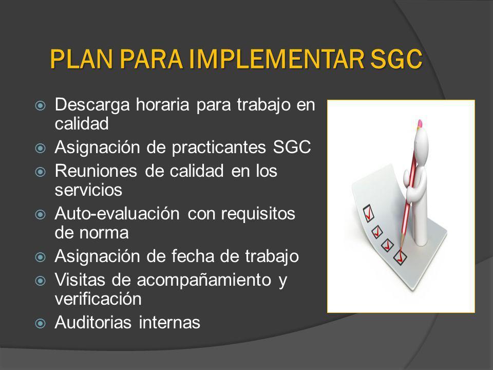 PLAN PARA IMPLEMENTAR SGC Descarga horaria para trabajo en calidad Asignación de practicantes SGC Reuniones de calidad en los servicios Auto-evaluación con requisitos de norma Asignación de fecha de trabajo Visitas de acompañamiento y verificación Auditorias internas