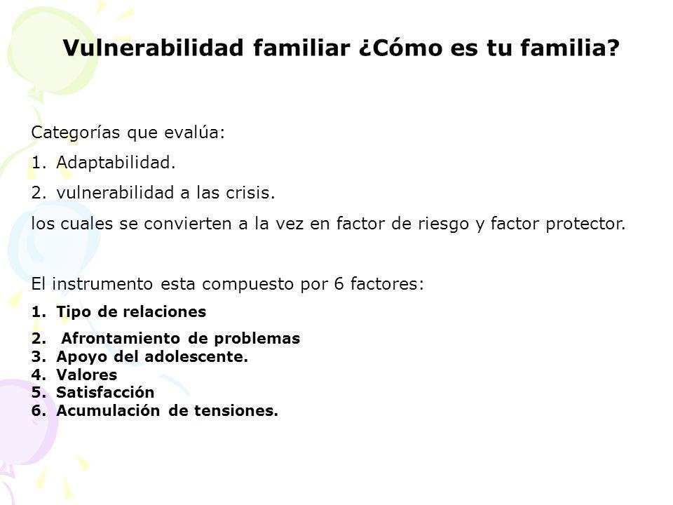 Vulnerabilidad familiar ¿Cómo es tu familia? Categorías que evalúa: 1.Adaptabilidad. 2.vulnerabilidad a las crisis. los cuales se convierten a la vez