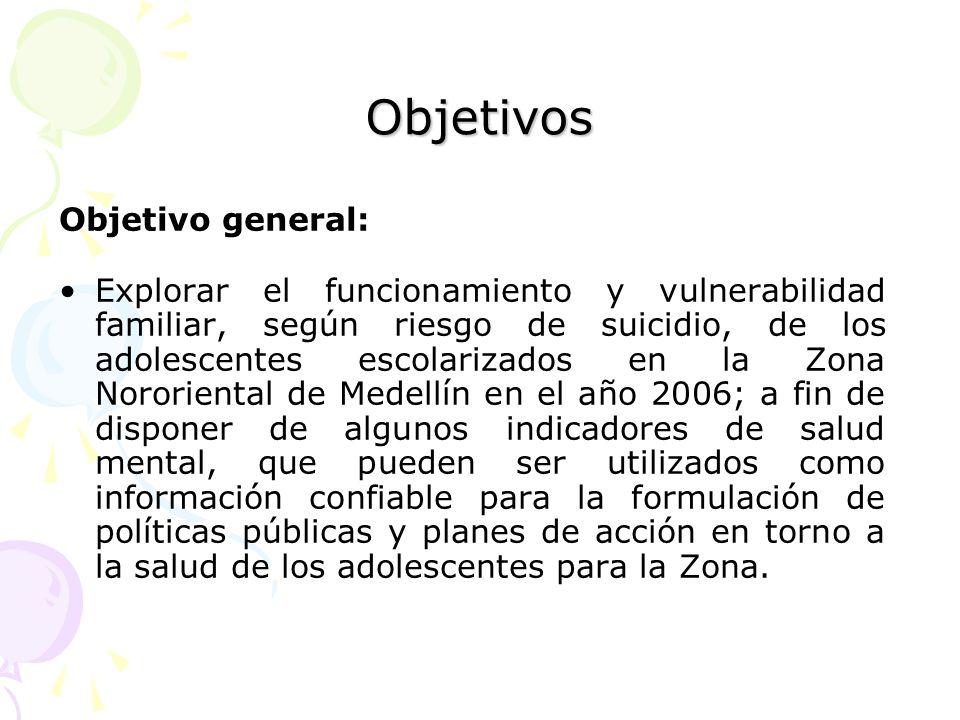 Objetivos Objetivo general: Explorar el funcionamiento y vulnerabilidad familiar, según riesgo de suicidio, de los adolescentes escolarizados en la Zo