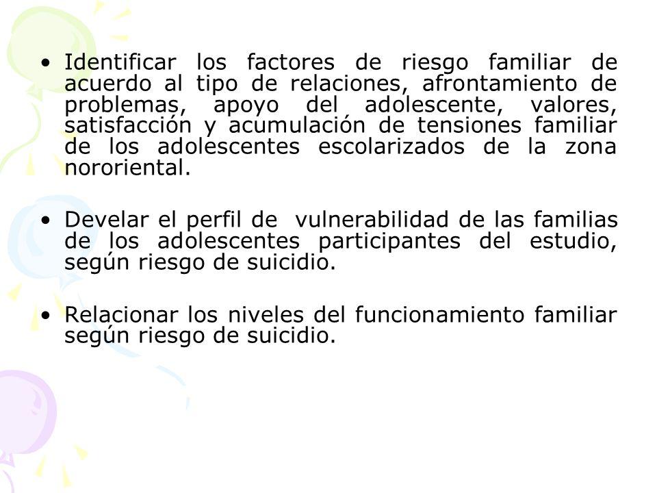 Identificar los factores de riesgo familiar de acuerdo al tipo de relaciones, afrontamiento de problemas, apoyo del adolescente, valores, satisfacción