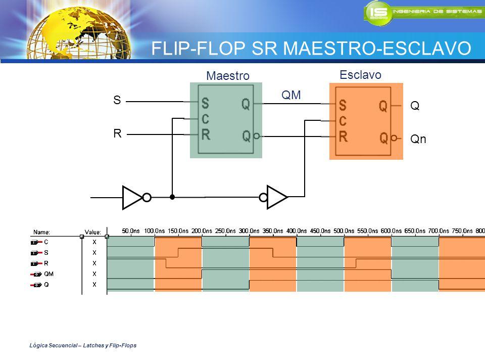 FLIP-FLOP SR MAESTRO-ESCLAVO S R Q Qn Maestro Esclavo QM Lógica Secuencial – Latches y Flip-Flops