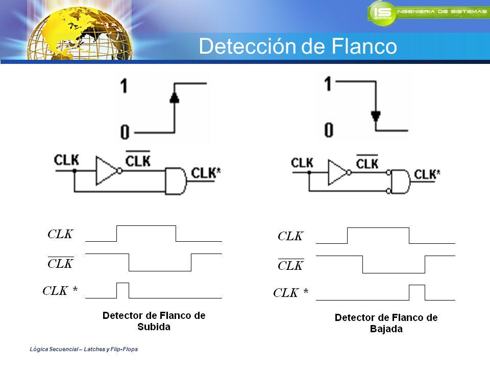Detección de Flanco Lógica Secuencial – Latches y Flip-Flops