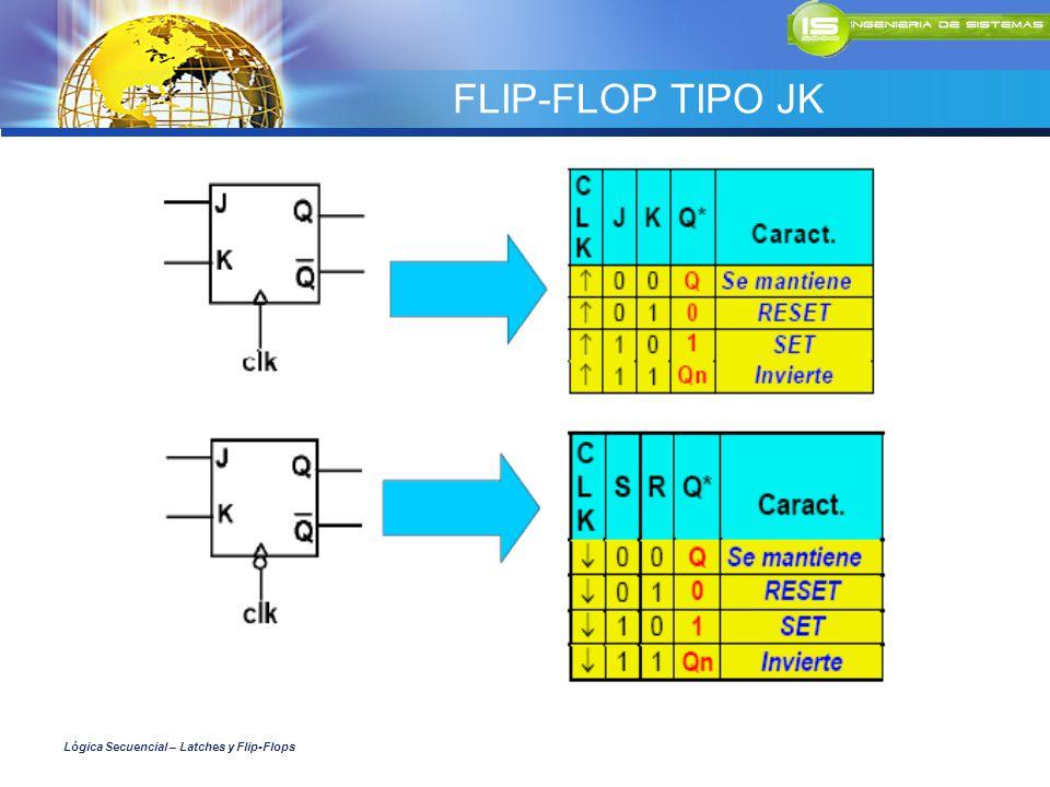 FLIP-FLOP TIPO JK Lógica Secuencial – Latches y Flip-Flops