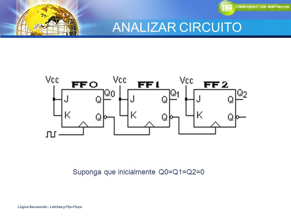 ANALIZAR CIRCUITO Suponga que inicialmente Q0=Q1=Q2=0 Lógica Secuencial – Latches y Flip-Flops