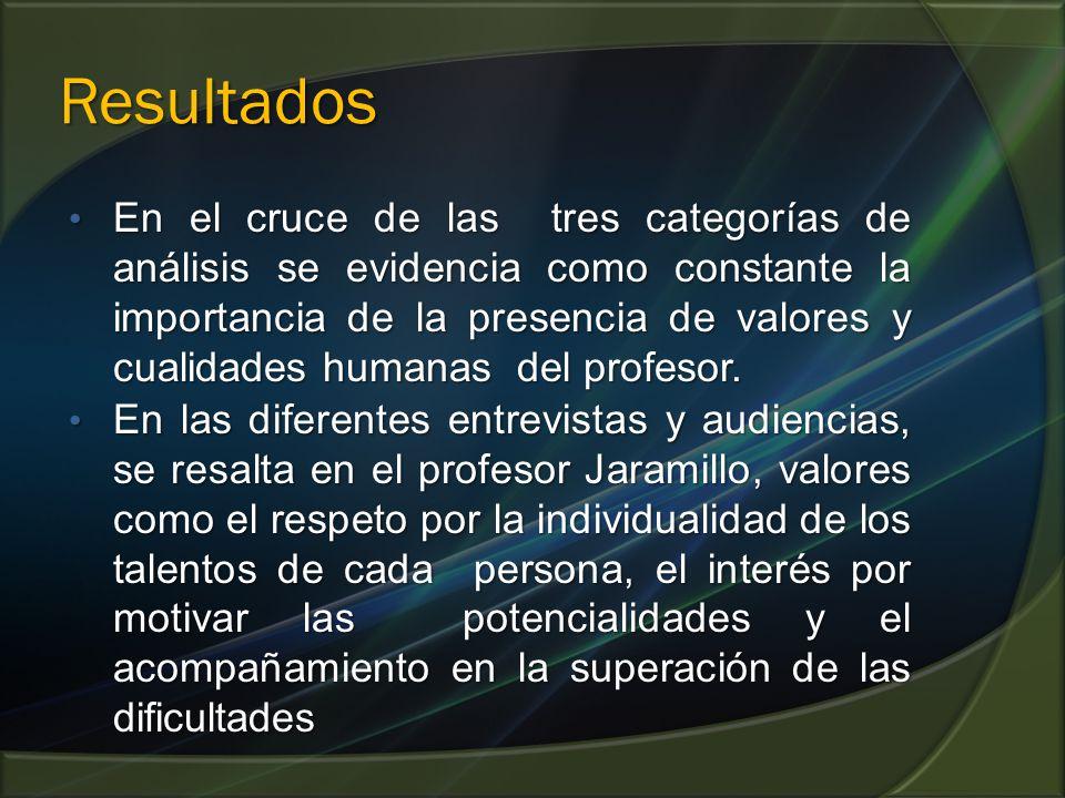 Resultados En el cruce de las tres categorías de análisis se evidencia como constante la importancia de la presencia de valores y cualidades humanas del profesor.