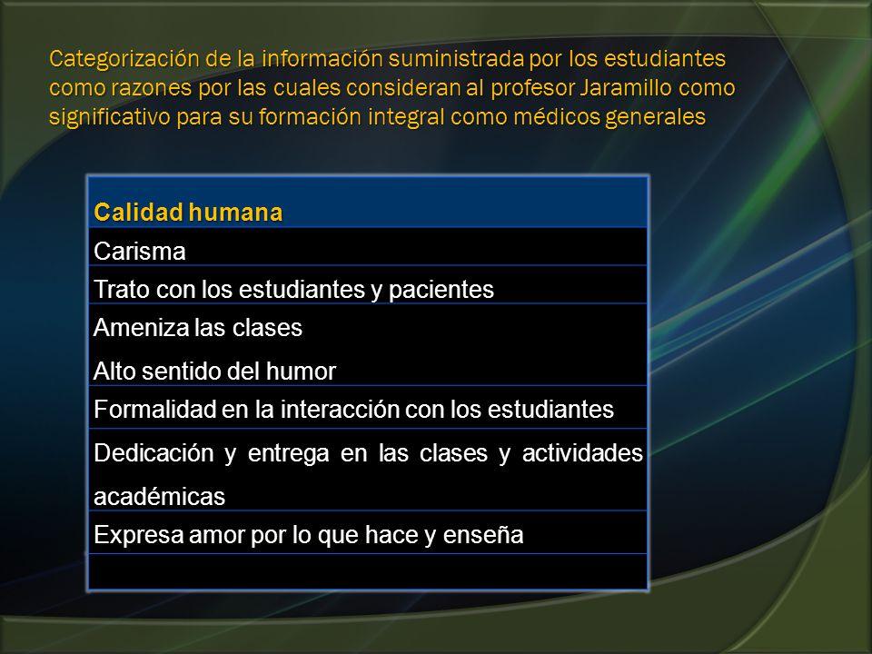Categorización de la información suministrada por los estudiantes como razones por las cuales consideran al profesor Jaramillo como significativo para