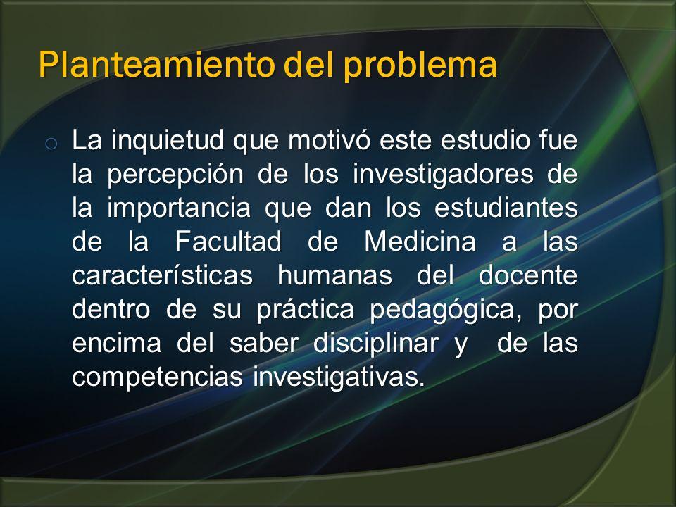 Planteamiento del problema Planteamiento del problema o La inquietud que motivó este estudio fue la percepción de los investigadores de la importancia