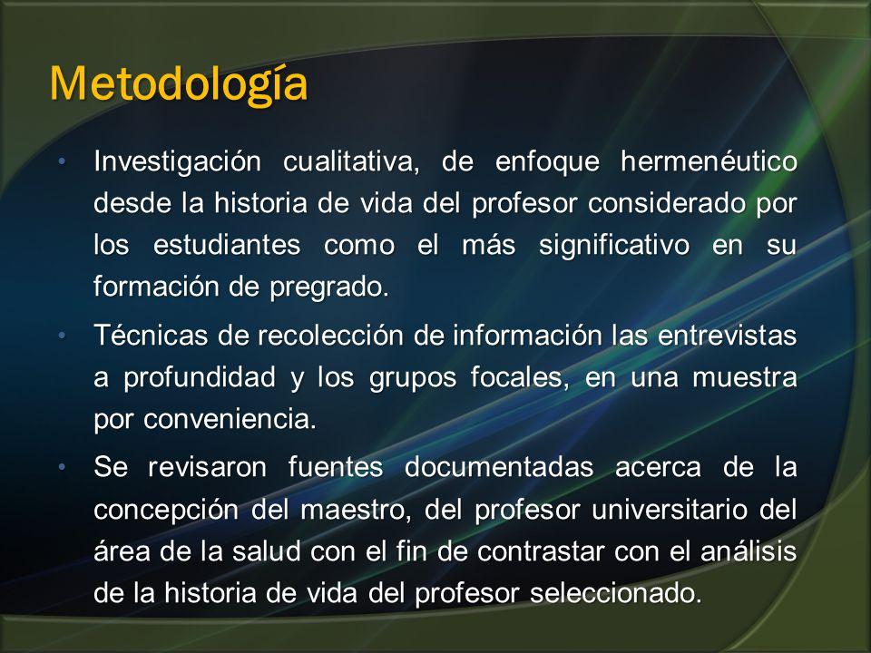 Metodología Investigación cualitativa, de enfoque hermenéutico desde la historia de vida del profesor considerado por los estudiantes como el más significativo en su formación de pregrado.
