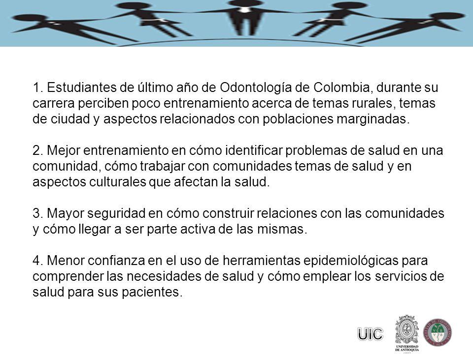 1. Estudiantes de último año de Odontología de Colombia, durante su carrera perciben poco entrenamiento acerca de temas rurales, temas de ciudad y asp