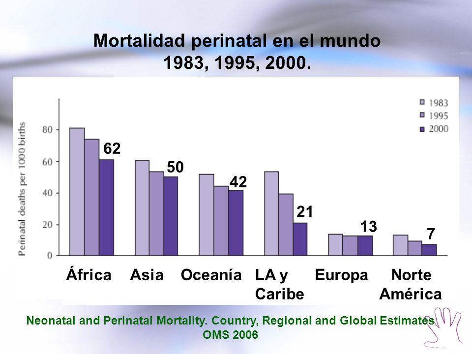 Neonatal and Perinatal Mortality. Country, Regional and Global Estimates OMS 2006 Mortalidad perinatal en el mundo 1983, 1995, 2000. 62 42 21 13 7 50
