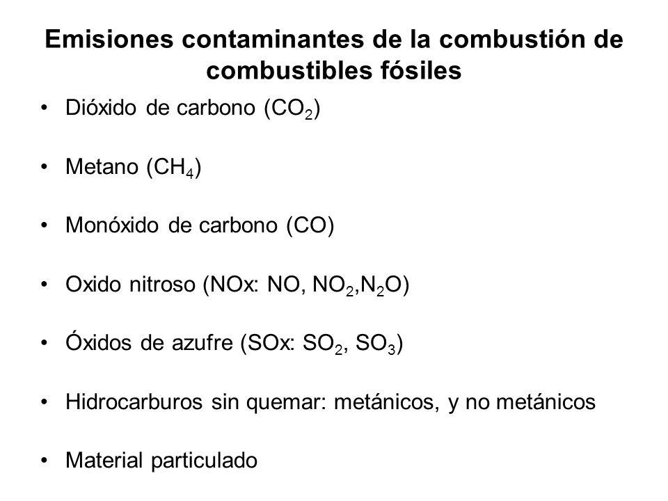 Emisiones contaminantes de la combustión de combustibles fósiles Dióxido de carbono (CO 2 ) Metano (CH 4 ) Monóxido de carbono (CO) Oxido nitroso (NOx: NO, NO 2,N 2 O) Óxidos de azufre (SOx: SO 2, SO 3 ) Hidrocarburos sin quemar: metánicos, y no metánicos Material particulado