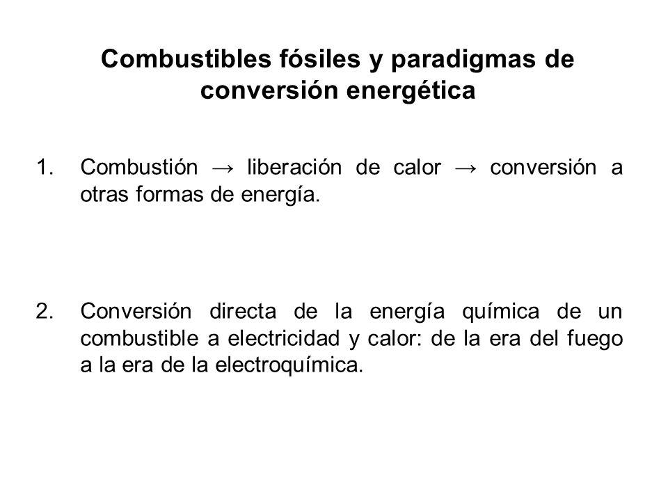 Combustibles fósiles y paradigmas de conversión energética 1.Combustión liberación de calor conversión a otras formas de energía. 2.Conversión directa