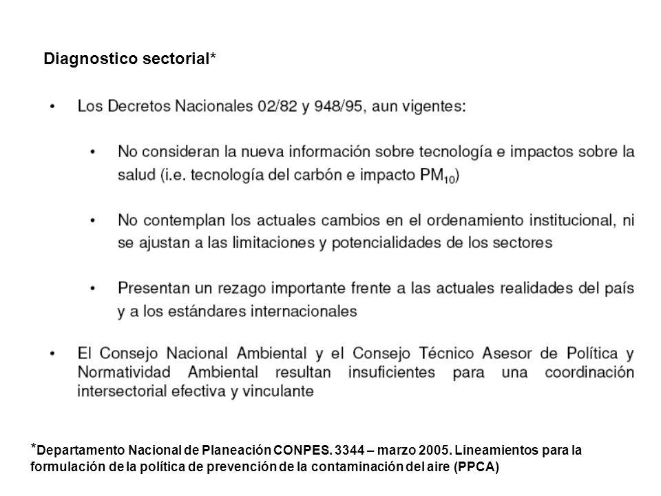 Diagnostico sectorial* * Departamento Nacional de Planeación CONPES. 3344 – marzo 2005. Lineamientos para la formulación de la política de prevención