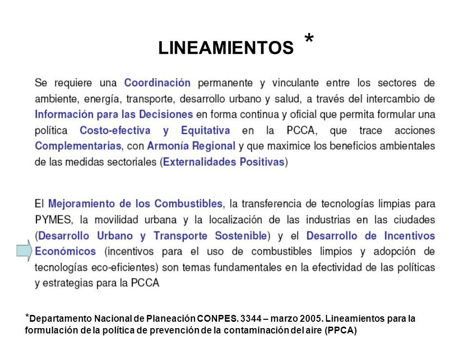 LINEAMIENTOS * * Departamento Nacional de Planeación CONPES. 3344 – marzo 2005. Lineamientos para la formulación de la política de prevención de la co
