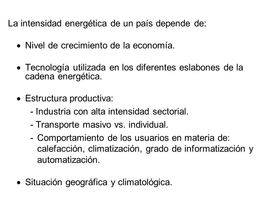 La intensidad energética de un país depende de: Nivel de crecimiento de la economía. Tecnología utilizada en los diferentes eslabones de la cadena ene