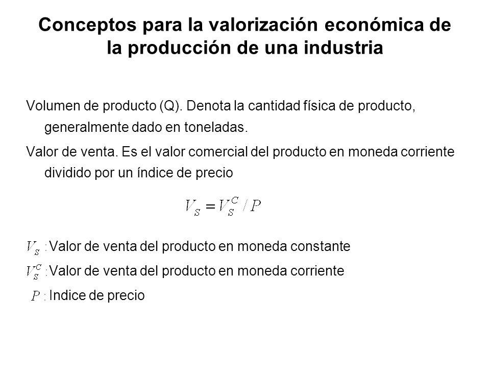 Conceptos para la valorización económica de la producción de una industria Volumen de producto (Q). Denota la cantidad física de producto, generalment