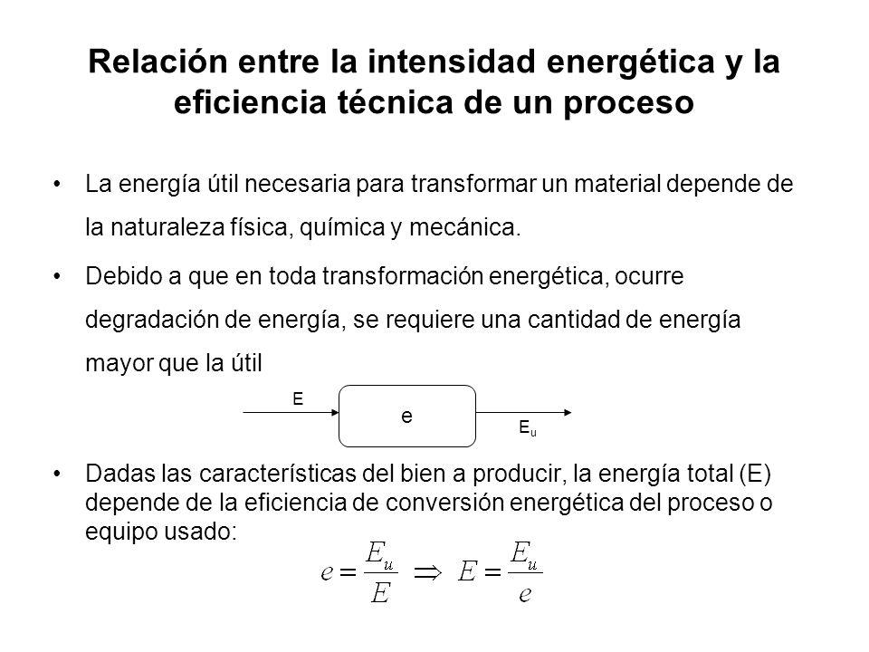 Relación entre la intensidad energética y la eficiencia técnica de un proceso La energía útil necesaria para transformar un material depende de la nat