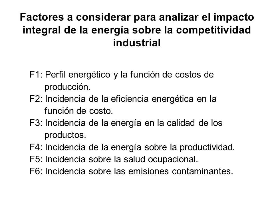 Factores a considerar para analizar el impacto integral de la energía sobre la competitividad industrial F1: Perfil energético y la función de costos