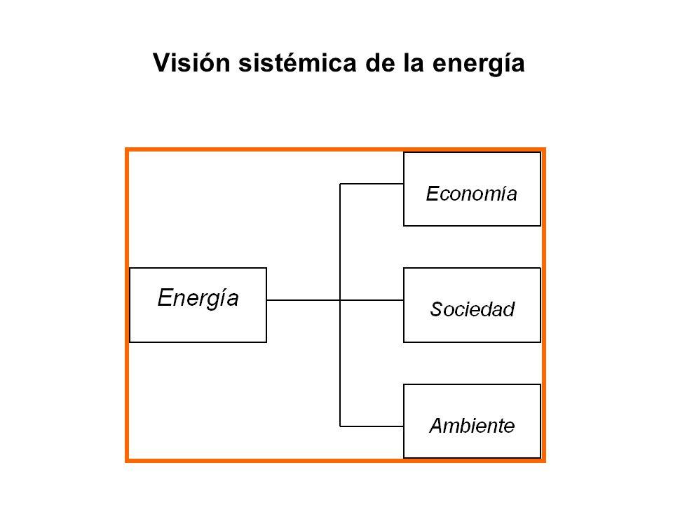 Formas en que se incorpora la energía en la economía y la sociedad Energía primaria Energía secundaria Energía final Energía útil