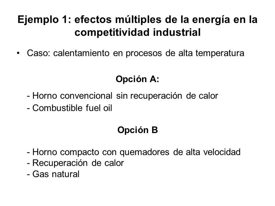 Ejemplo 1: efectos múltiples de la energía en la competitividad industrial Caso: calentamiento en procesos de alta temperatura Opción A: - Horno convencional sin recuperación de calor - Combustible fuel oil Opción B - Horno compacto con quemadores de alta velocidad - Recuperación de calor - Gas natural