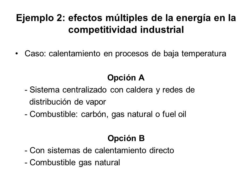 Ejemplo 2: efectos múltiples de la energía en la competitividad industrial Caso: calentamiento en procesos de baja temperatura Opción A - Sistema centralizado con caldera y redes de distribución de vapor - Combustible: carbón, gas natural o fuel oil Opción B - Con sistemas de calentamiento directo - Combustible gas natural