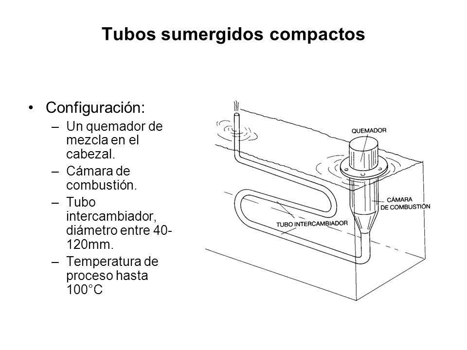 Tubos sumergidos compactos Configuración: –Un quemador de mezcla en el cabezal. –Cámara de combustión. –Tubo intercambiador, diámetro entre 40- 120mm.
