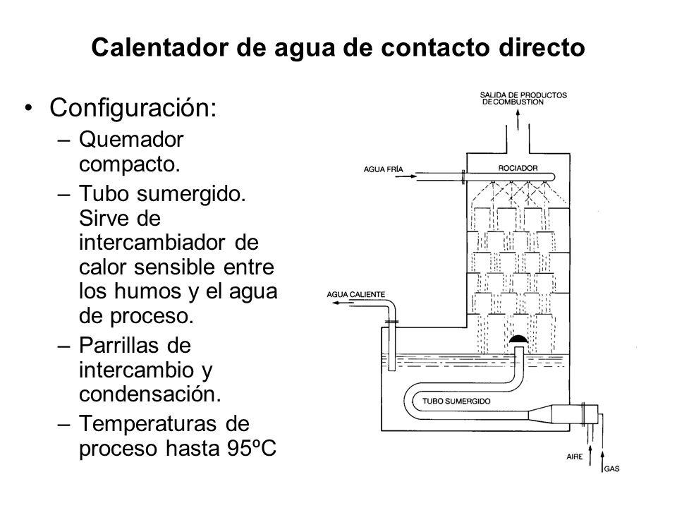 Calentador de agua de contacto directo Configuración: –Quemador compacto. –Tubo sumergido. Sirve de intercambiador de calor sensible entre los humos y