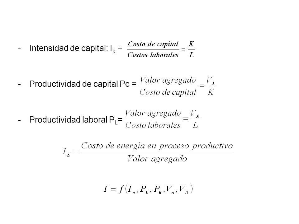 -Intensidad de capital: I k = -Productividad de capital Pc = -Productividad laboral P L =