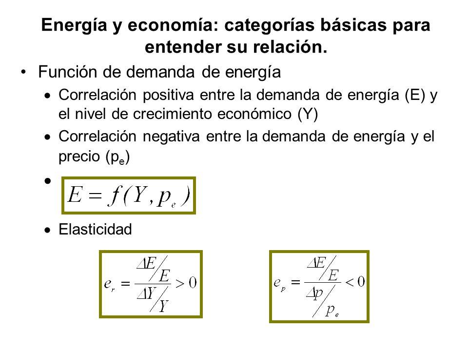Energía y economía: categorías básicas para entender su relación. Función de demanda de energía Correlación positiva entre la demanda de energía (E) y