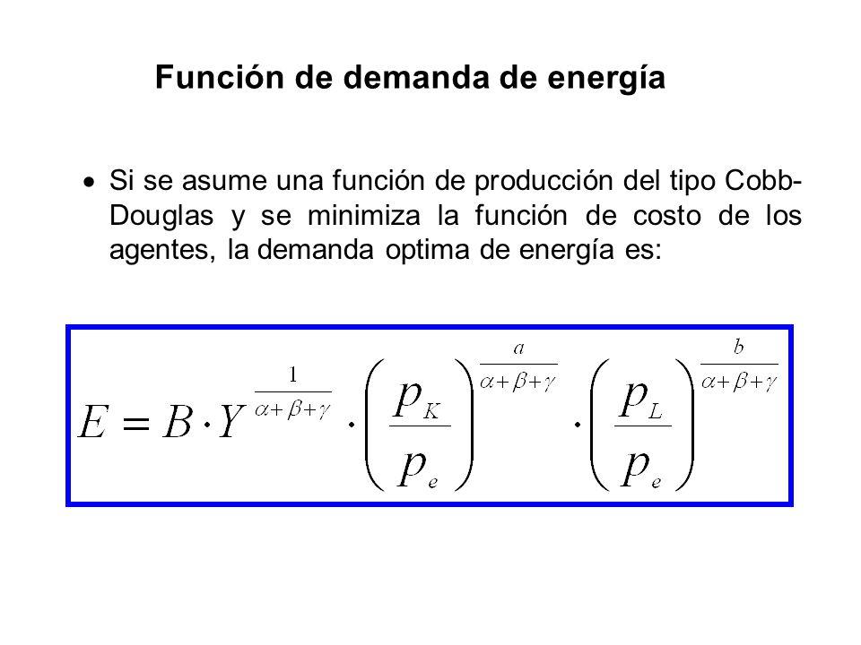 Si se asume una función de producción del tipo Cobb- Douglas y se minimiza la función de costo de los agentes, la demanda optima de energía es: Funció
