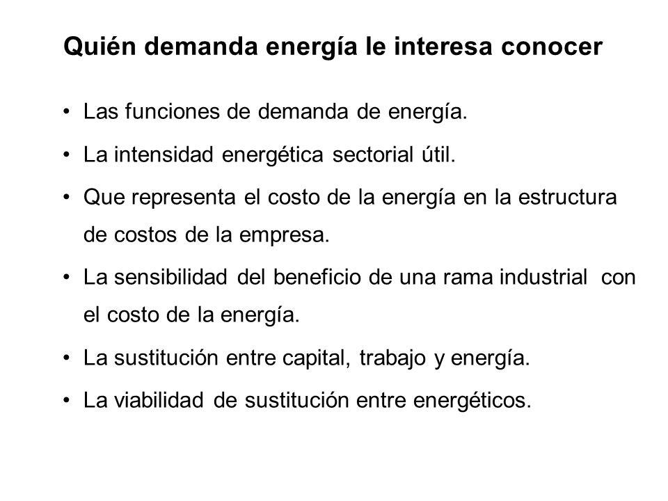 Quién demanda energía le interesa conocer Las funciones de demanda de energía. La intensidad energética sectorial útil. Que representa el costo de la