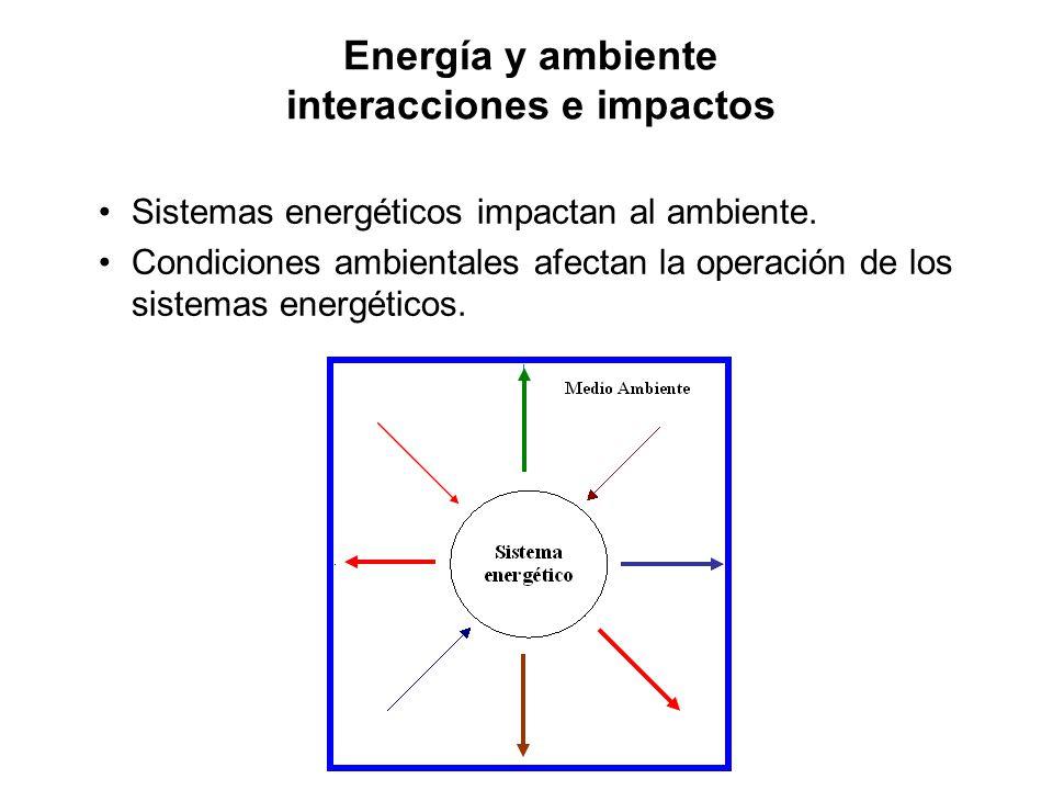 Energía y ambiente interacciones e impactos Sistemas energéticos impactan al ambiente. Condiciones ambientales afectan la operación de los sistemas en