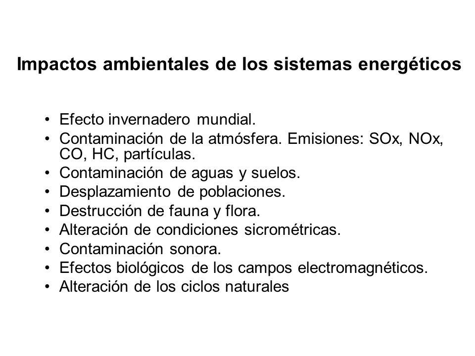 Impactos ambientales de los sistemas energéticos Efecto invernadero mundial. Contaminación de la atmósfera. Emisiones: SOx, NOx, CO, HC, partículas. C