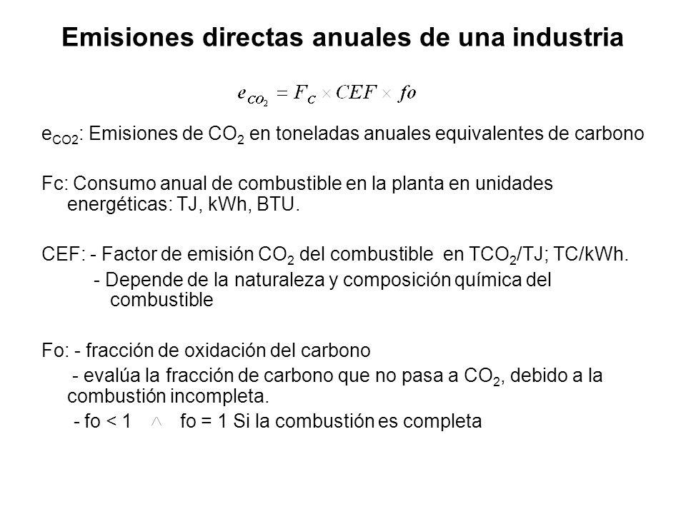 Emisiones directas anuales de una industria e CO2 : Emisiones de CO 2 en toneladas anuales equivalentes de carbono Fc: Consumo anual de combustible en la planta en unidades energéticas: TJ, kWh, BTU.