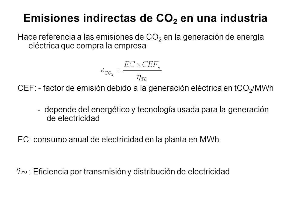 Emisiones indirectas de CO 2 en una industria Hace referencia a las emisiones de CO 2 en la generación de energía eléctrica que compra la empresa CEF:
