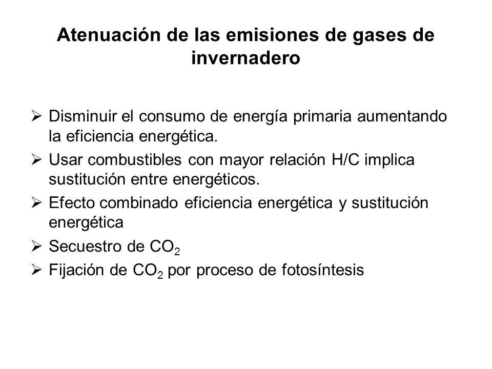 Atenuación de las emisiones de gases de invernadero Disminuir el consumo de energía primaria aumentando la eficiencia energética. Usar combustibles co